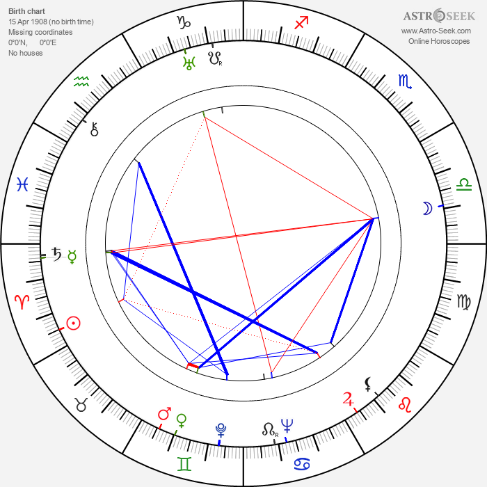 Levon Isahakyan - Astrology Natal Birth Chart