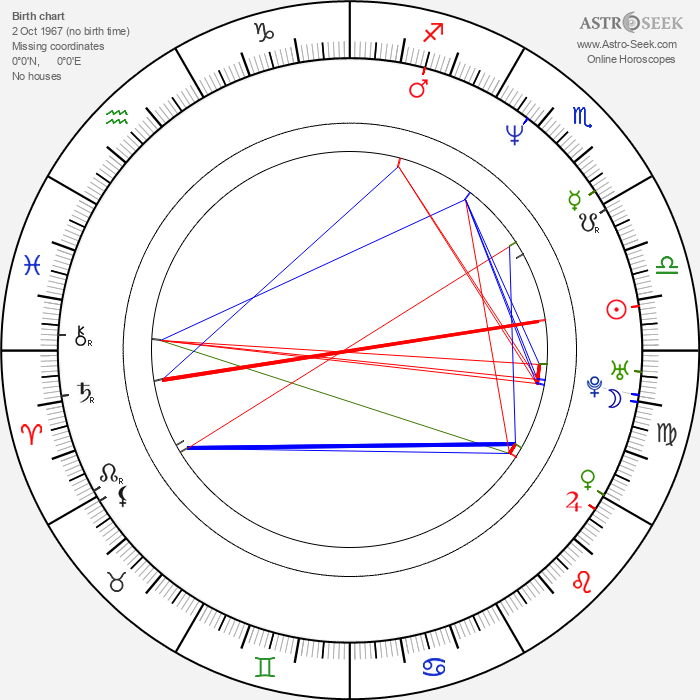 Lew Temple - Astrology Natal Birth Chart