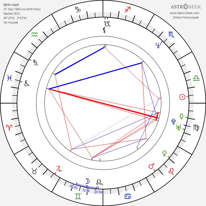 Lewin Webb - Astrology Natal Birth Chart