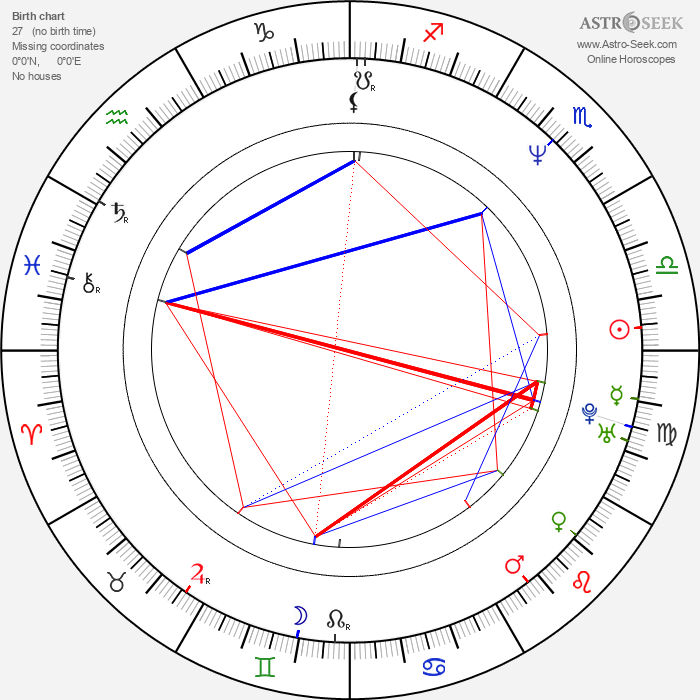 Lewin Webb - Astrology Natal Birth Chart