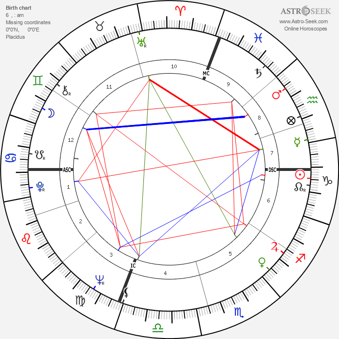 Lewis August Engman - Astrology Natal Birth Chart