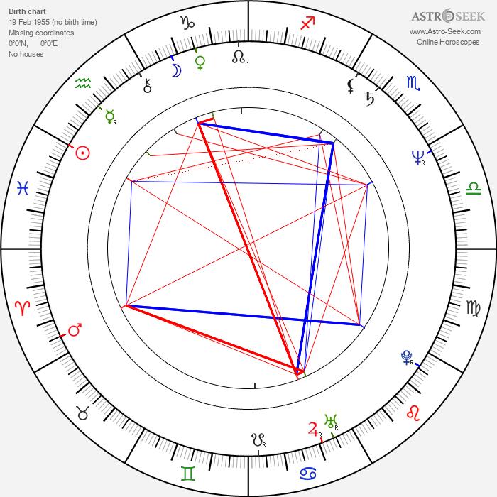 Lewis Brown - Astrology Natal Birth Chart