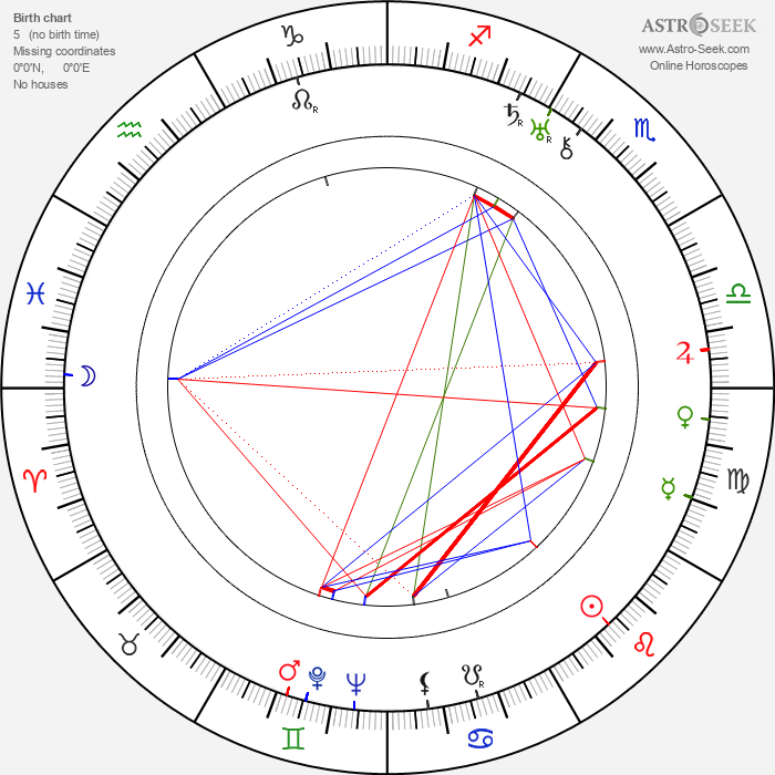 Lewis R. Foster - Astrology Natal Birth Chart