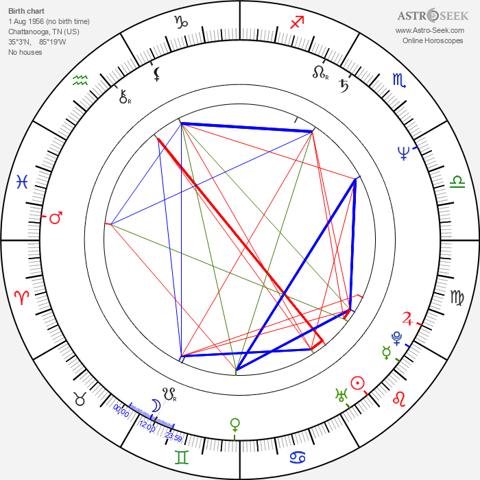 Lewis Smith - Astrology Natal Birth Chart