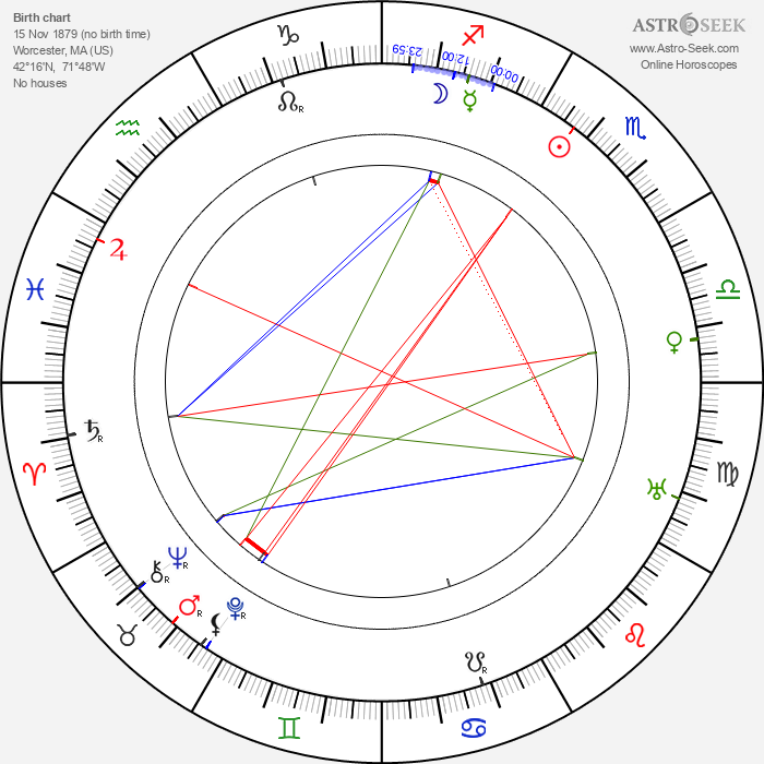 Lewis Stone - Astrology Natal Birth Chart