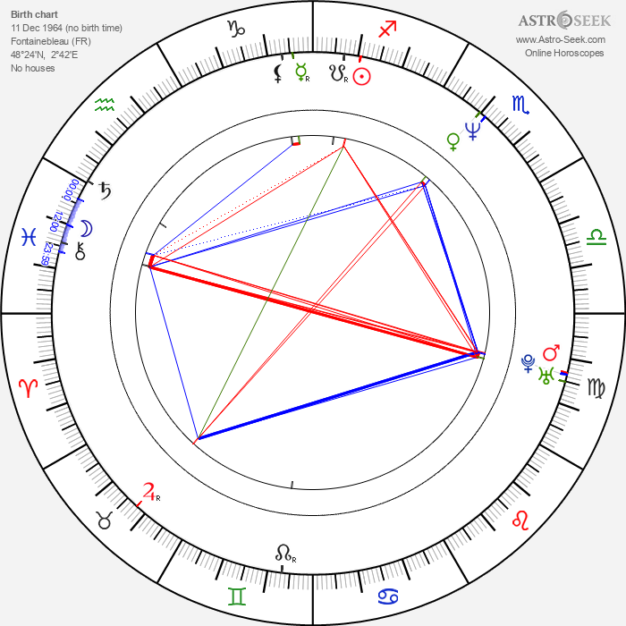 Lewis Trondheim - Astrology Natal Birth Chart