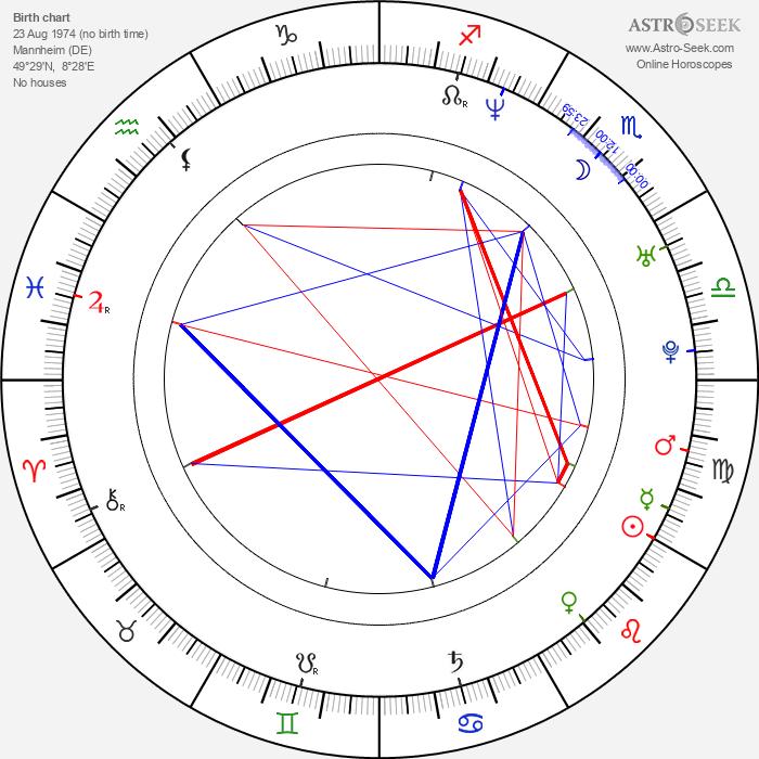 Lexi Alexander - Astrology Natal Birth Chart
