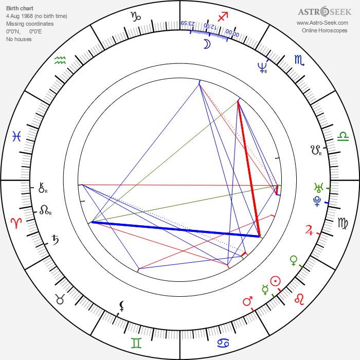 Lexie Bigham - Astrology Natal Birth Chart