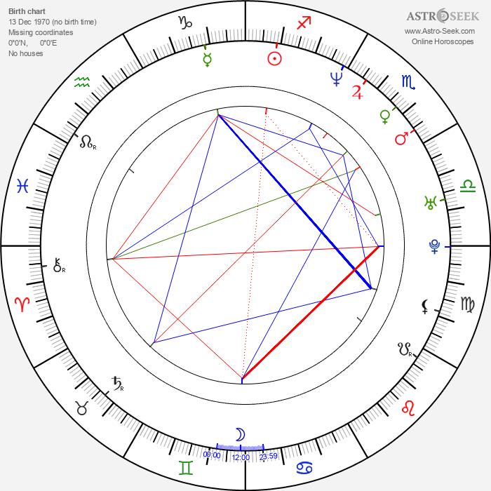 Leyna Nguyen - Astrology Natal Birth Chart
