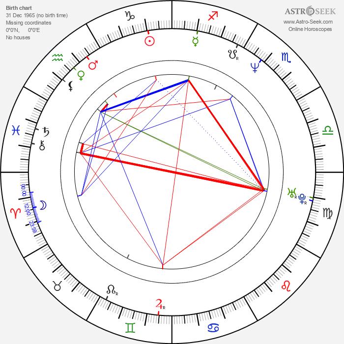 Li Gong - Astrology Natal Birth Chart