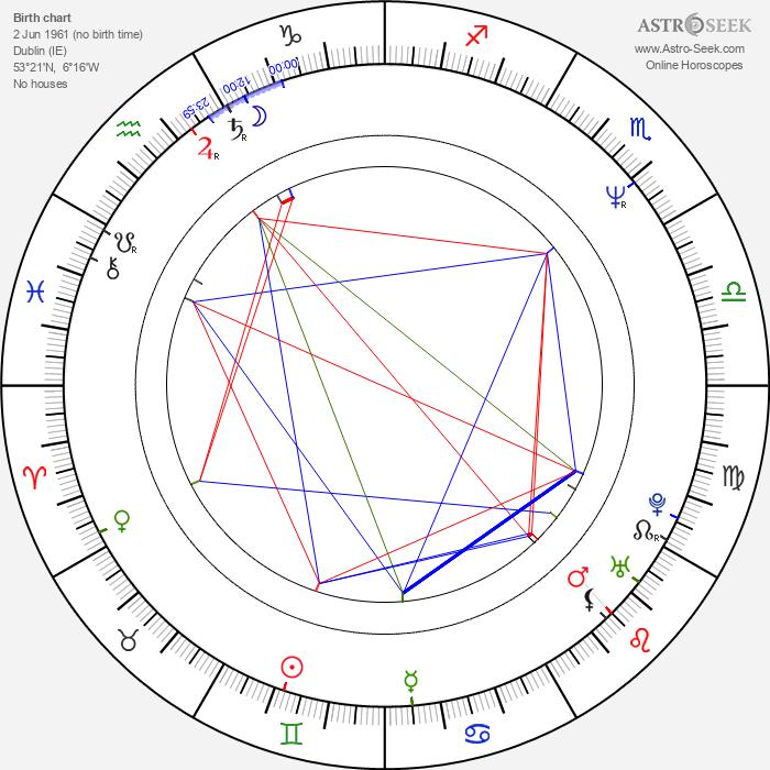 Liam Cunningham - Astrology Natal Birth Chart