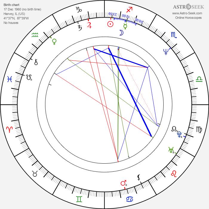 Liam Ferguson - Astrology Natal Birth Chart