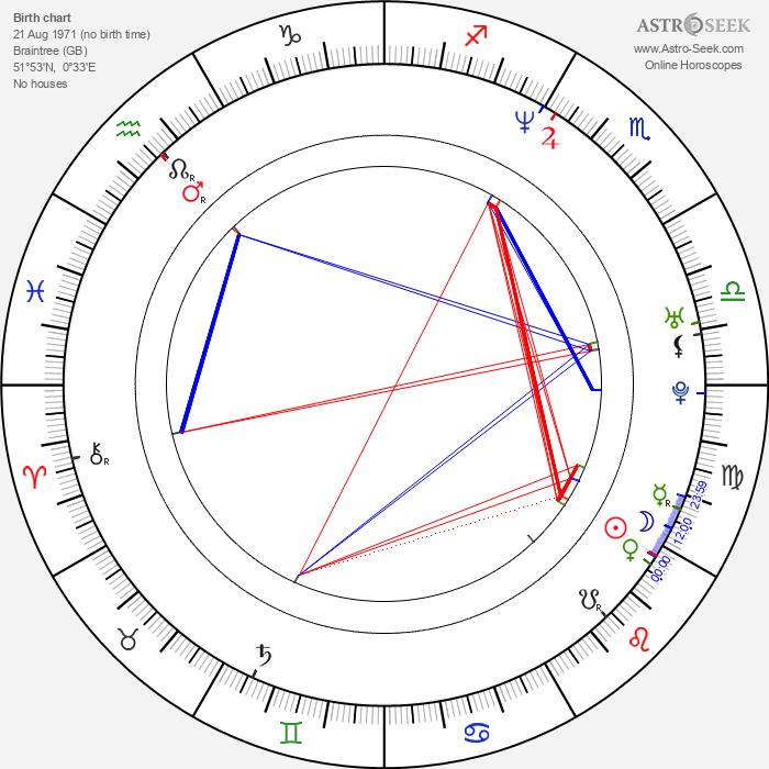 Liam Howlett - Astrology Natal Birth Chart