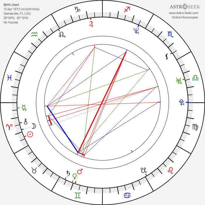 Liam Mason - Astrology Natal Birth Chart
