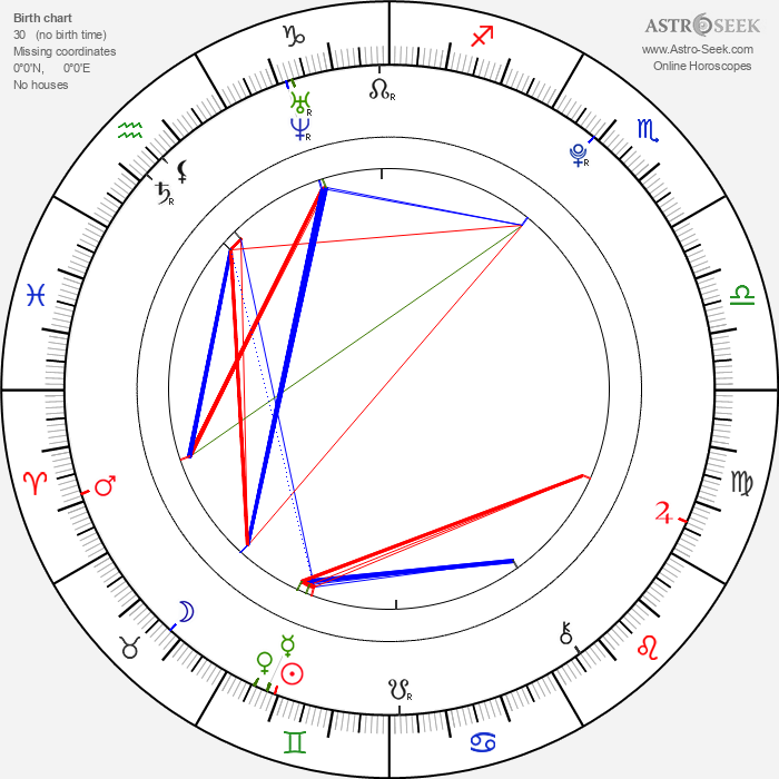 Liam Mower - Astrology Natal Birth Chart