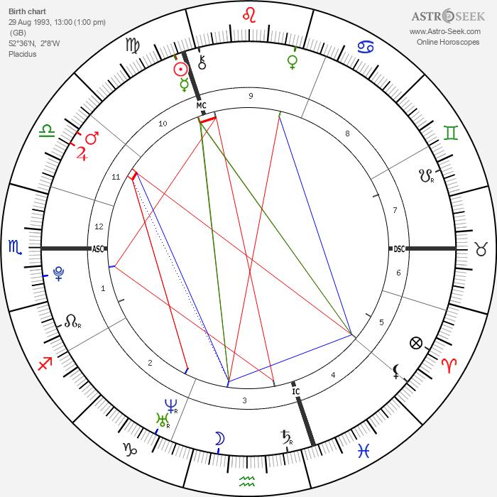 Liam Payne - Astrology Natal Birth Chart