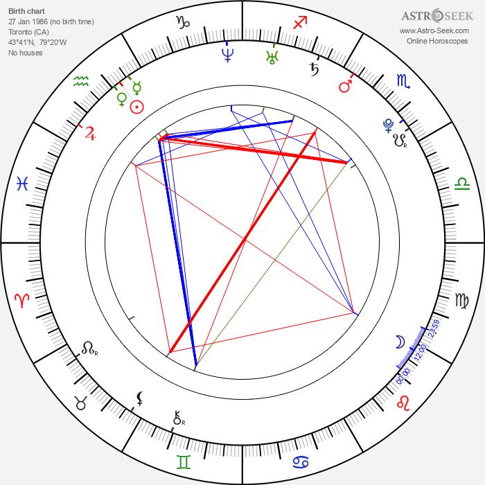Liam Reddox - Astrology Natal Birth Chart