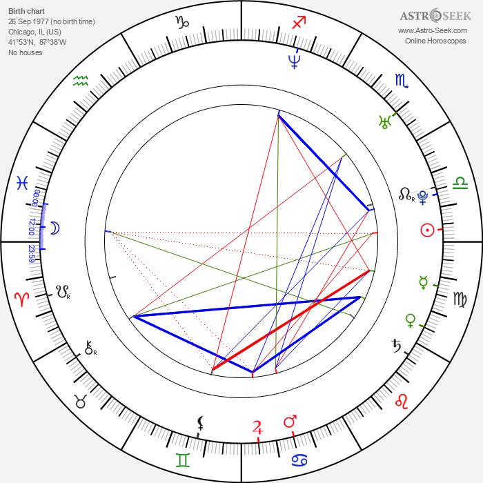 Lian-Marie Holmes - Astrology Natal Birth Chart