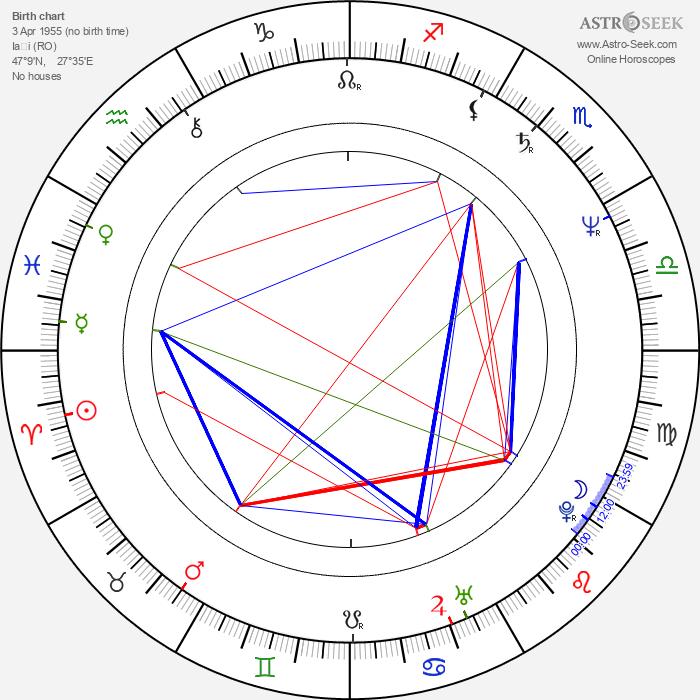 Liana Ceterchi - Astrology Natal Birth Chart