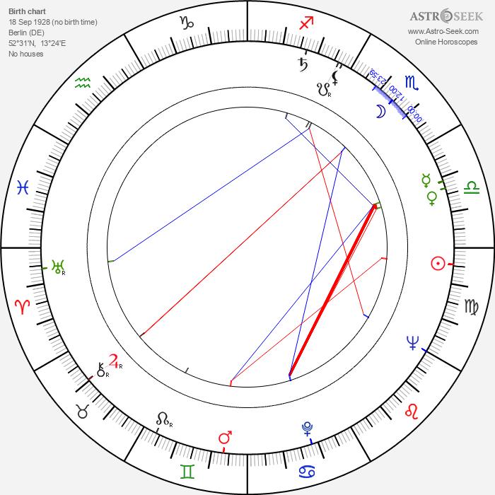 Liane Augustin - Astrology Natal Birth Chart