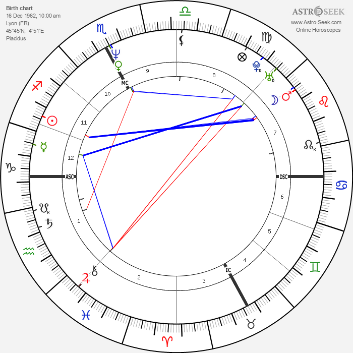 Liane Foly - Astrology Natal Birth Chart
