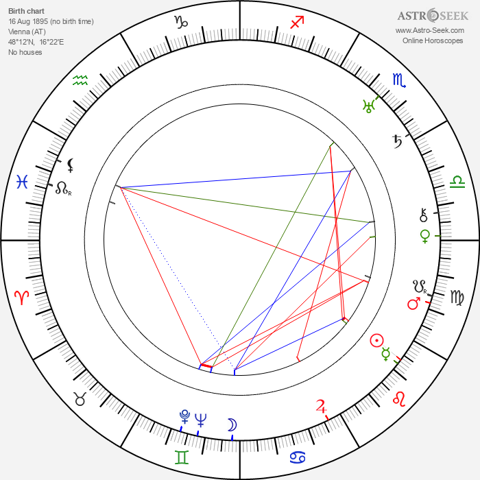 Liane Haid - Astrology Natal Birth Chart