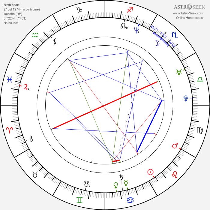 Liane Sprenger-Wiegelmann - Astrology Natal Birth Chart