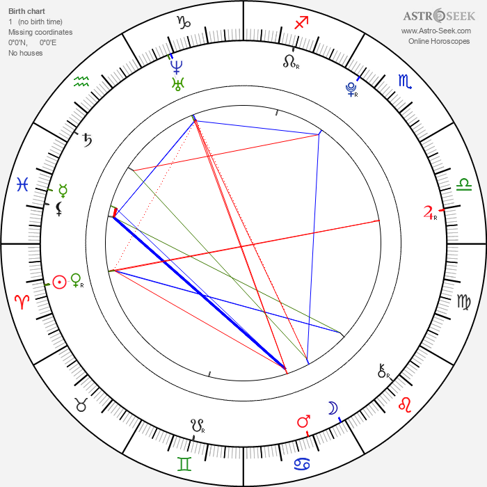 Libor Dobrý - Astrology Natal Birth Chart