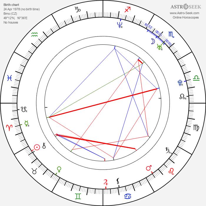 Libor Došek - Astrology Natal Birth Chart