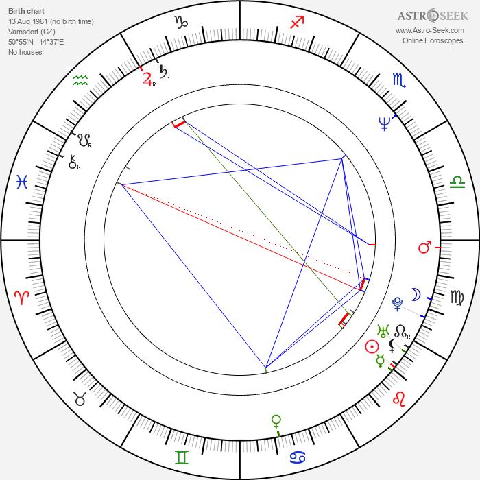 Libor Ježek - Astrology Natal Birth Chart