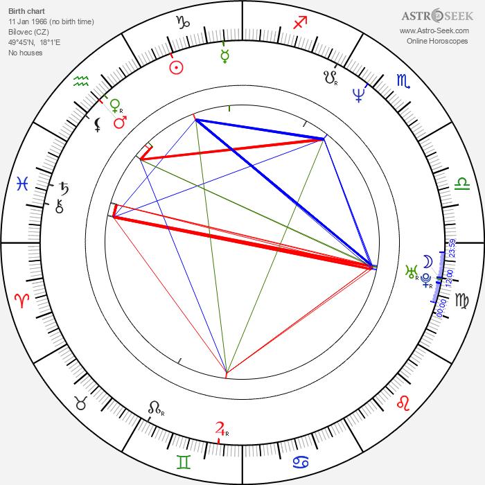 Libor Kozelský - Astrology Natal Birth Chart