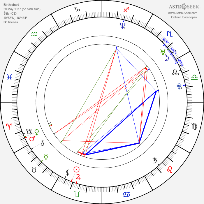 Libor Šula - Astrology Natal Birth Chart