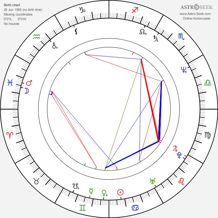 Libuše Bauerová - Astrology Natal Birth Chart