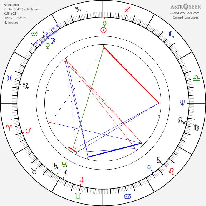 Libuše Geprtová - Astrology Natal Birth Chart