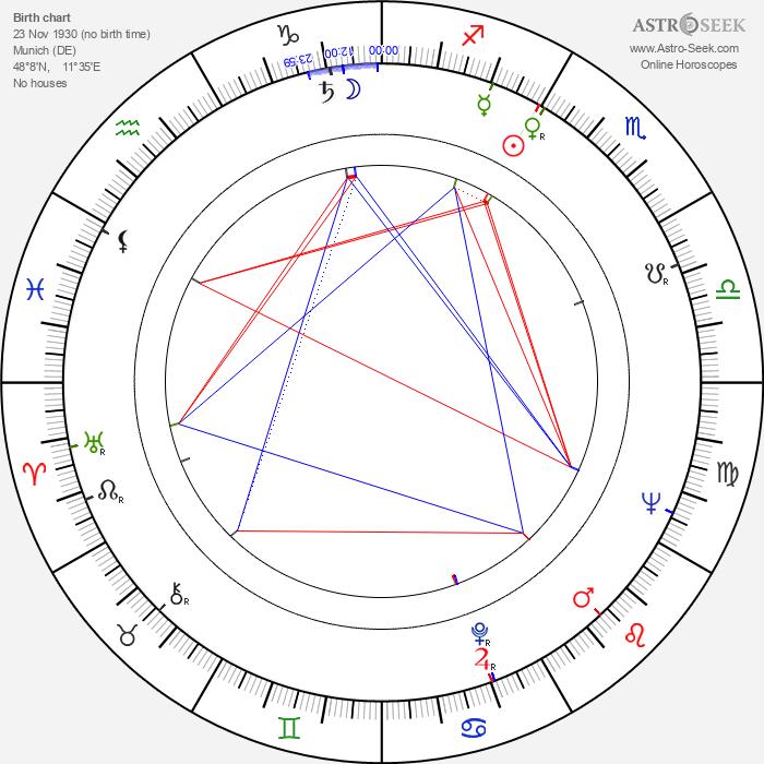 Libuše Matějová - Astrology Natal Birth Chart