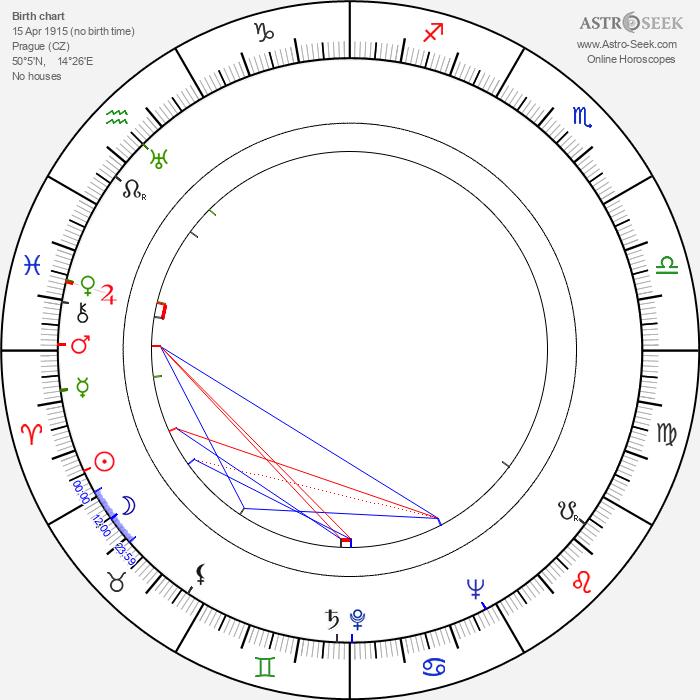 Lída Matoušková - Astrology Natal Birth Chart