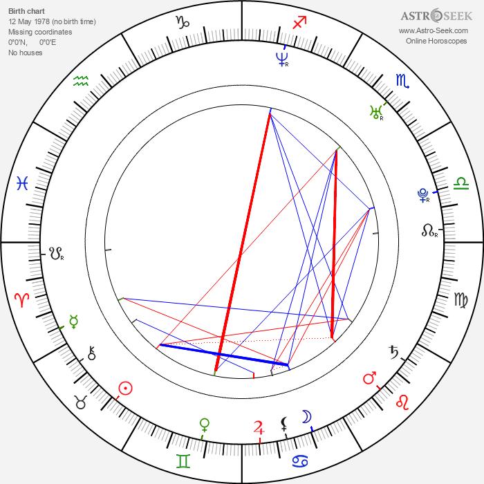 Lidia Kopania - Astrology Natal Birth Chart