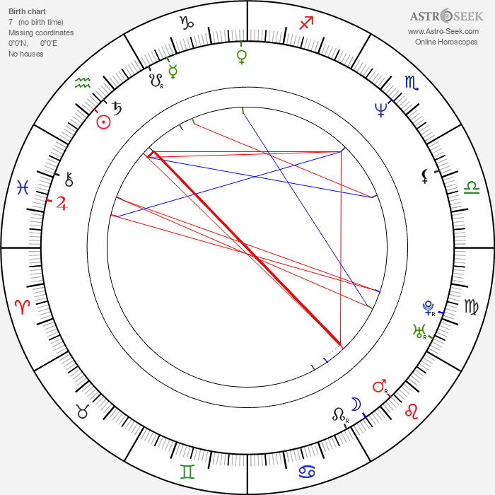 Lidia Porto - Astrology Natal Birth Chart