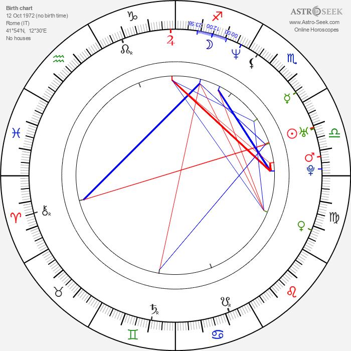 Lidia Vitale - Astrology Natal Birth Chart