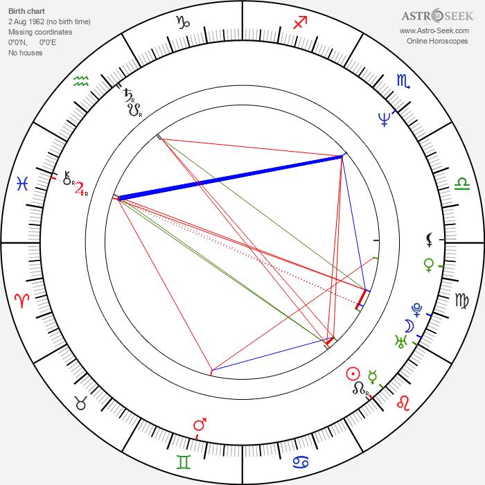 Lidiya Bairashevskaya - Astrology Natal Birth Chart