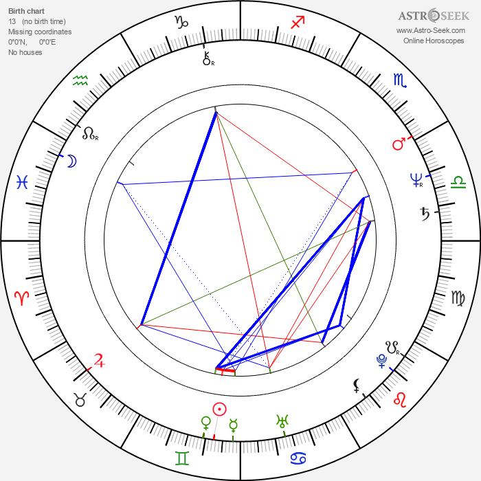 Lidiya Bobrova - Astrology Natal Birth Chart