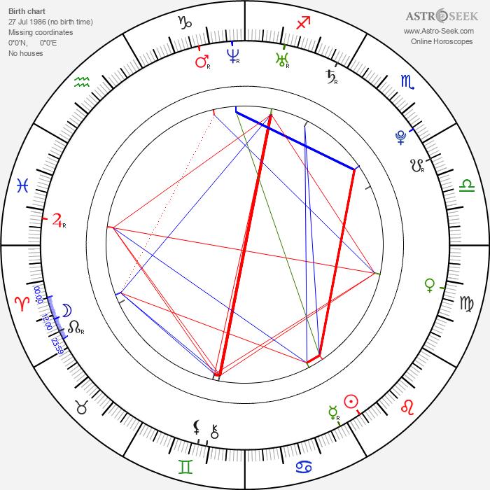 Lidiya Milyuzina - Astrology Natal Birth Chart