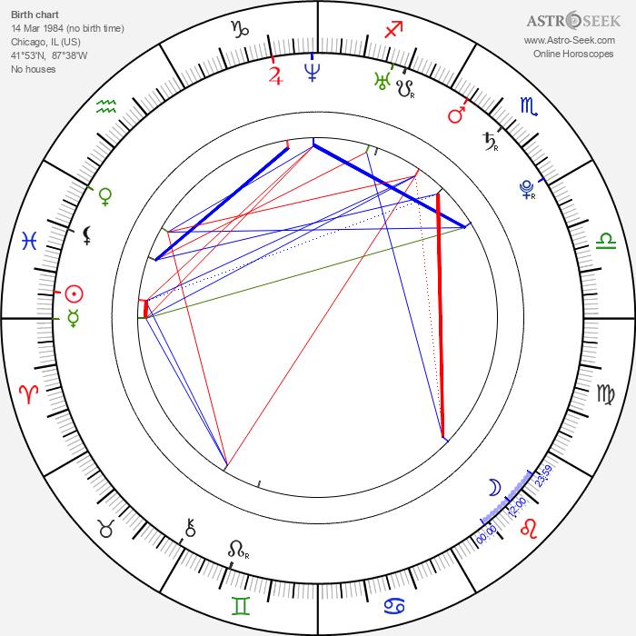 Liesel Matthews - Astrology Natal Birth Chart