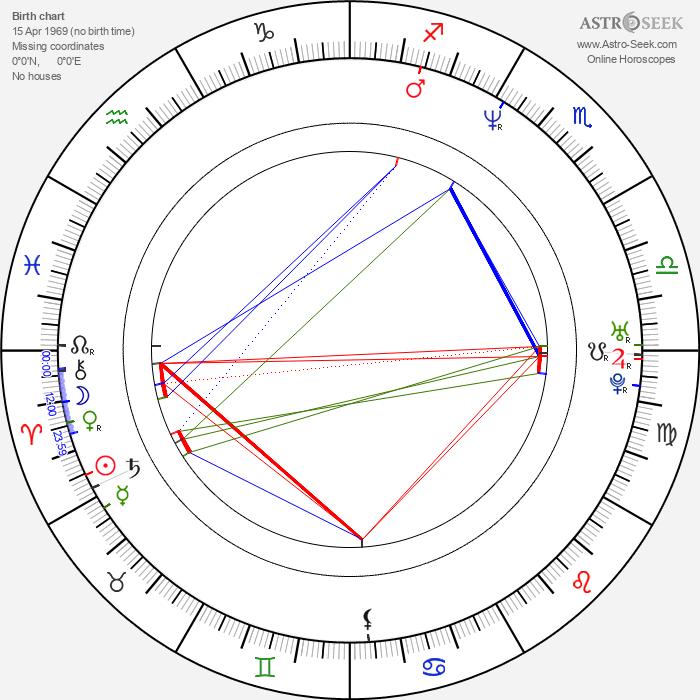 Lieven Debrauwer - Astrology Natal Birth Chart