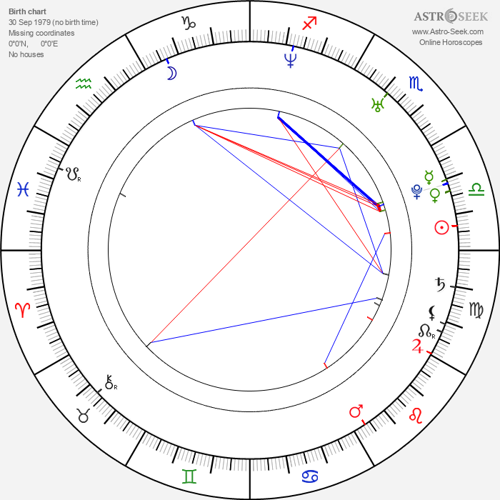 Liew Seng Tat - Astrology Natal Birth Chart