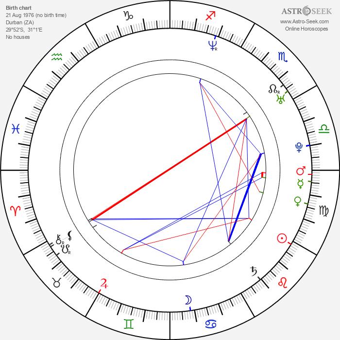 Liezel Huber - Astrology Natal Birth Chart