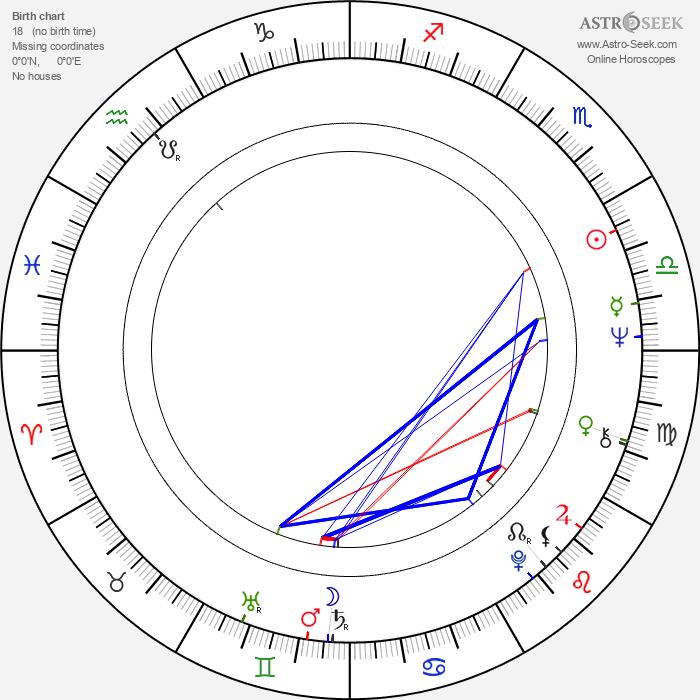 Liisi Palteisto - Astrology Natal Birth Chart
