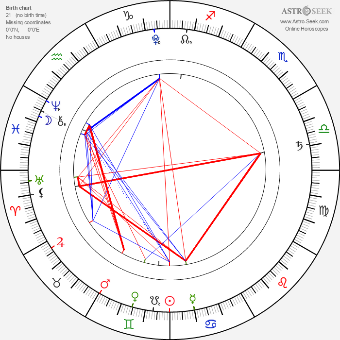 Lil Bub - Astrology Natal Birth Chart