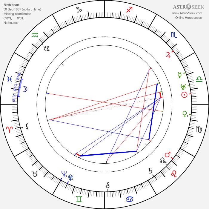 Lil Dagover - Astrology Natal Birth Chart