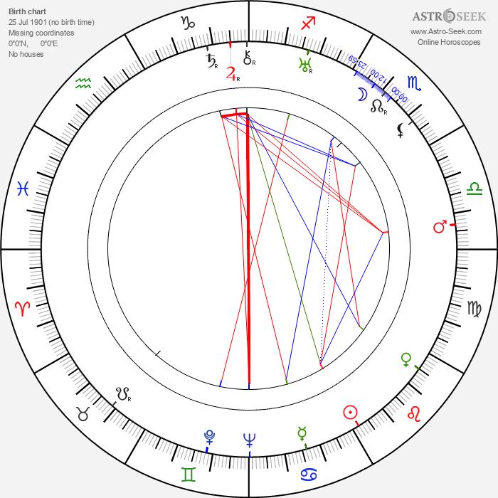 Lila Lee - Astrology Natal Birth Chart